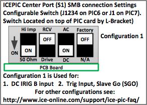 Dip-sw-config1-1010-293x209 mod.png