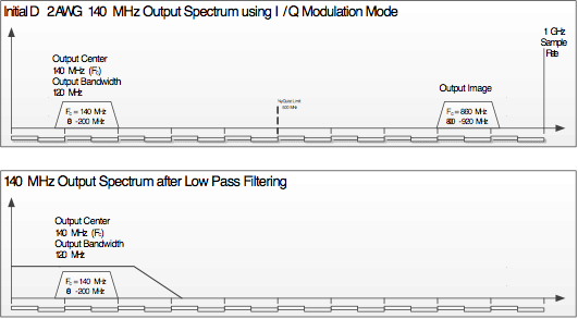 Hsr-example-plots-140MHz 531x293.png