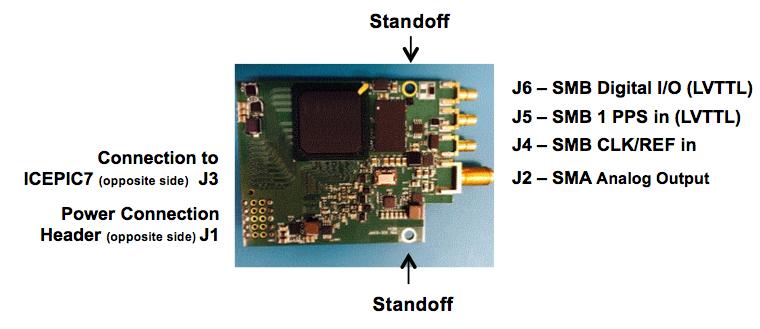 D2rf-connectors.png