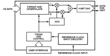 Hsr-block-diagram 369x188.png