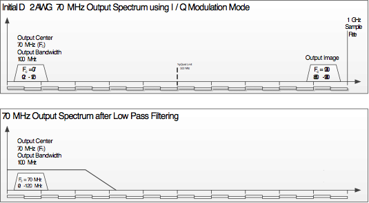 Hsr-example-plots-70MHz 535x295.png