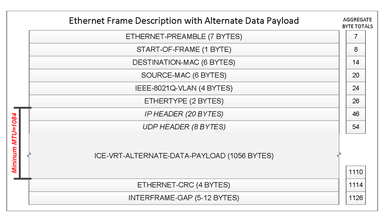 EthernetFrameAlt.png