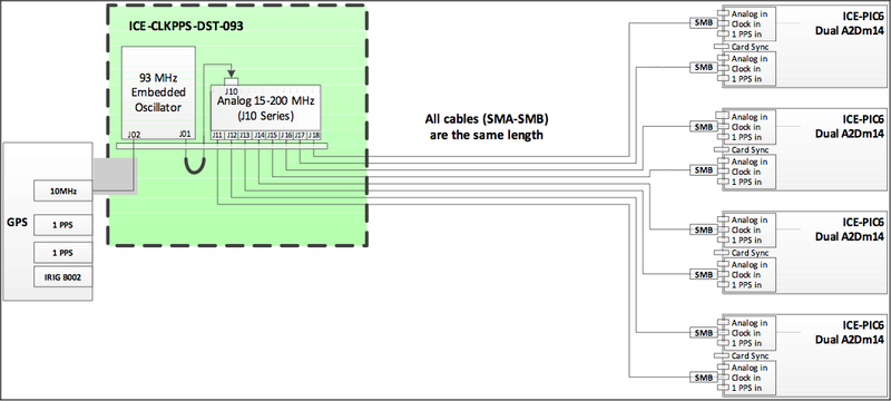 Sync-example-diagram 1057x475.png